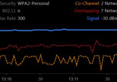 Анализ работы WiFi