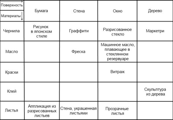 Морфологический анализ Фрица Цвикки
